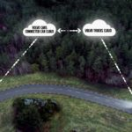 Connected Safety - Camiones y automóviles Volvo se avisan entre ellos